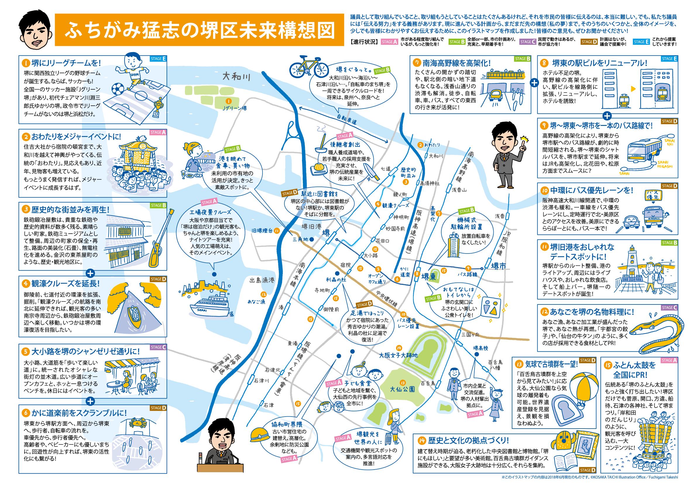 堺区未来構想図